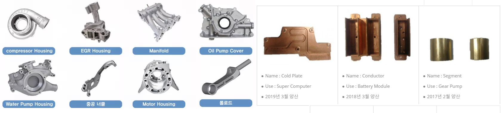 CASTMAN Main Products