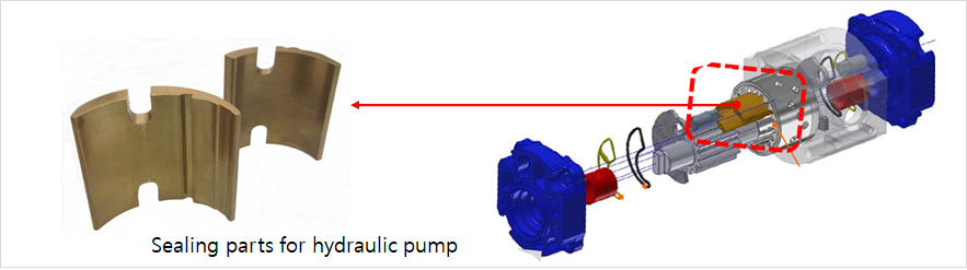Sealing parts for hydraulic pump