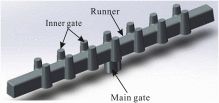 Casting defects and microstructure distribution characteristics of aluminum alloy cylinder head-gr1