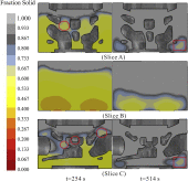 Casting defects and microstructure distribution characteristics of aluminum alloy cylinder head-gr6