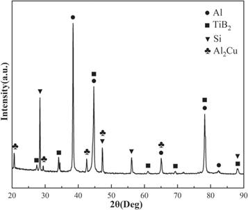 Figure 3. XRD spectra of die-cast 4 wt%TiB2/Al-Si-Cu-Zn composite.