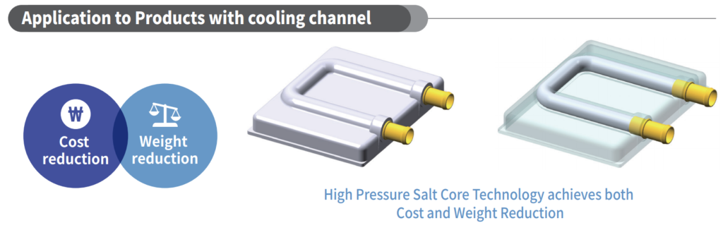 Application to Products with cooling channel
