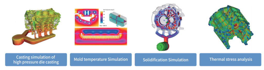 Casting simulation of high pressure die casting | Mold temperature Simulation | Solidification Simulation | Thermal stress analysis