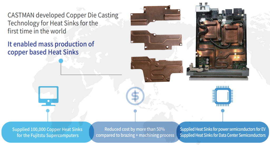 Copper Die Casting For Heat Sink