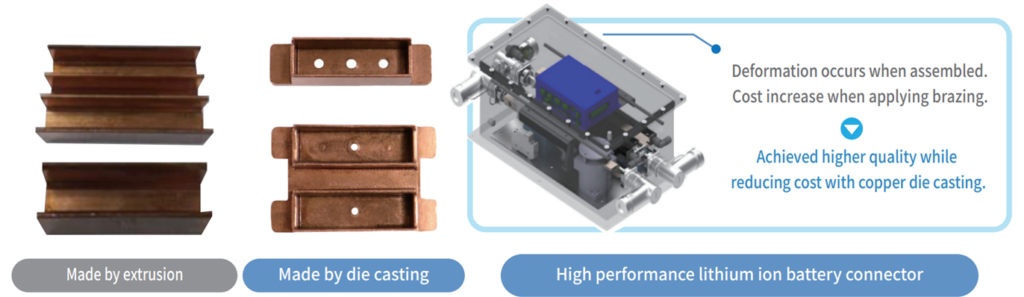 Copper Die Casting for battery