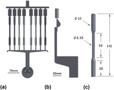 Fig. 1. Die geometry used to produce ASTM standard E8/E8M tensile specimens [24]. (a) Front view. (b) Side view of runner-orifice system. (c) Schematic of tensile specimens (all dimensions in mm).