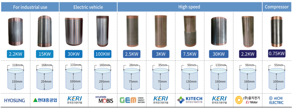 Examples of Copper Rotor Development for our Customers