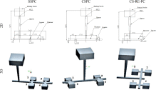 Experimental and simulation analysis on multi-gate variants in sand casting process Fig2