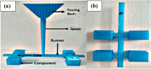 Experimental and simulation analysis on multi-gate variants in sand casting process Fig3