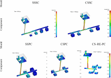 Experimental and simulation analysis on multi-gate variants in sand casting process Fig6