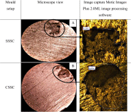 Experimental and simulation analysis on multi-gate variants in sand casting process Fig7