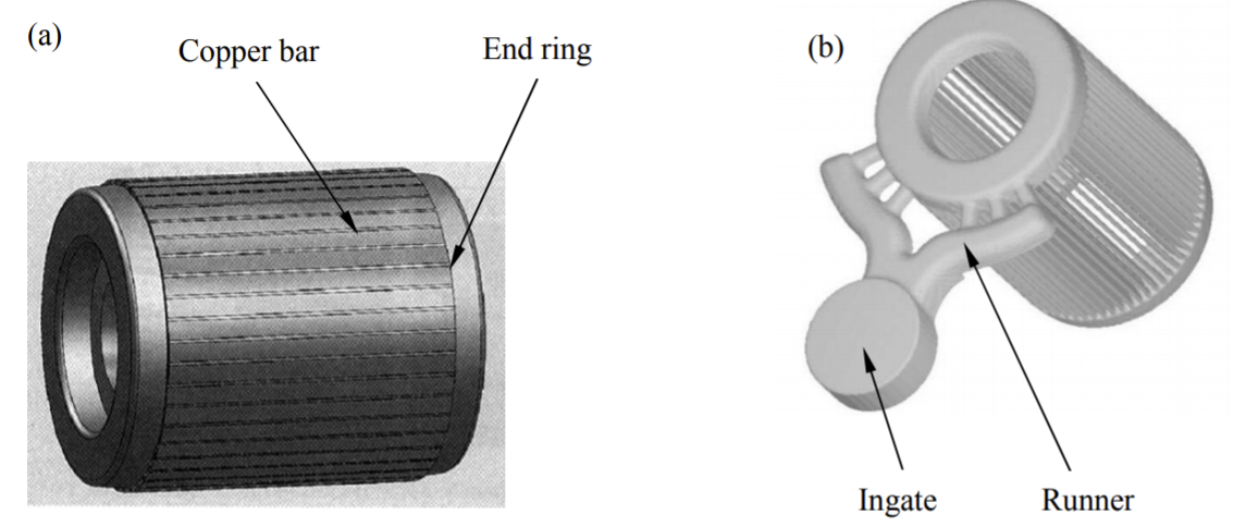 Fig. 1 Practical high pressure die casting and setting of gating system in simulation