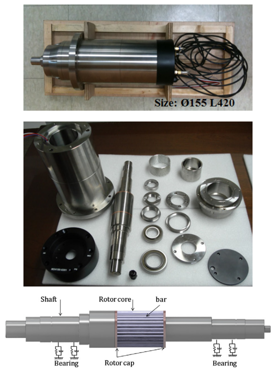 Fig. 1 Prototype and rotor for copper die casting