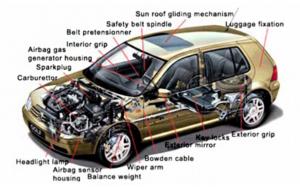 Fig. 1. Aluminium Die Cast Parts.