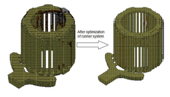 Fig. 1. Influence of different gate positions on the fill process