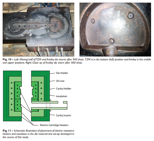 Fig. 10 – Left--Moving half of TZM and Anviloy die inserts after 940 shots. TZM is in the bottom (left) position and Anviloy in the middle and upper positions. Right--Close up of Anviloy die insert after 500 shots.  Fig. 11 – Schematic illustration of placement of electric resistance heaters and insulation in the die material test set-up developed in the course of this study
