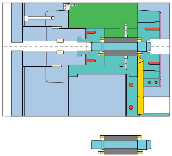 Fig. 12 – Horizontal pressure die caster with tooling for rotor casting in closed position. The arbor (dark blue) and the steel rotor laminations (dark gray are shown in the insert and in position in the machine. Copper from the shot sleeve biscuit, runner bar and end rings is shown in yellow. The nickel alloy and ring inserts are shown in medium blue with electrical resistance heater elements in red. These are backed with insulation (pink) as are the runner inserts, which would be nickel alloy or tungsten. Red circles here indicate heater positions. The moveable slide to allow insertion and removal of the rotor is shown in green. Ordinary steel backing plate of the master mold set are shown in light gray. (Courtesy of DieTec,GmbH).