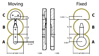 Fig. 2 – Die material test die made up of six machined inserts.