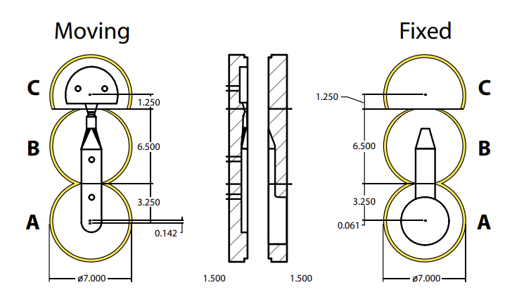 Fig. 2 – Die material test die made up of six machined inserts