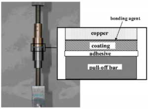 Fig. 2 Tensile adhesion test