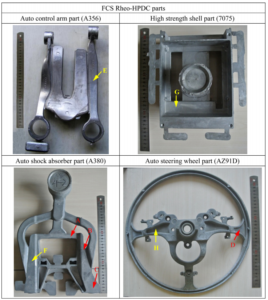 Fig. 2. Photographs of the four different parts formed by FCS Rheo-HPDC technology