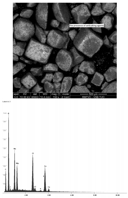 Fig. 3. Regular cubic grains of Alpine salts (samples No 3, 4) and EDX analysis confirming the presence of anticaking additives on the salt grain surface (MgCO3, CaCO3)