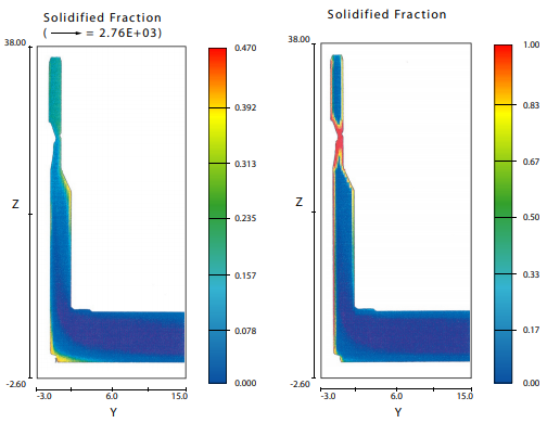 Fig. 4 – Solidifi ed fraction of copper in H13 die at instant of fi ll. B. 0.53 sec. after fi ll.