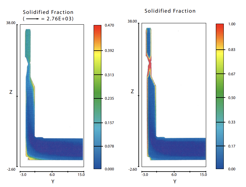 Fig. 4 – Solidifi ed fraction of copper in H13 die at instant of fi ll. B. 0.53 sec. after fi ll