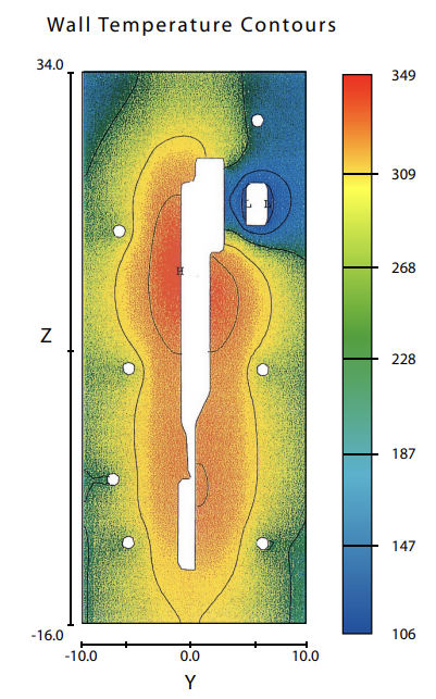 Fig. 5 – Die temperature contours for H13 dies after fi ve cycles.  Cooling channels are indicated