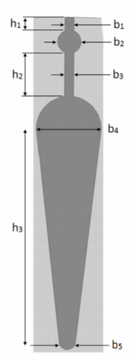 Fig. 5. Basic shape of the double cage slot and design variables for optimization