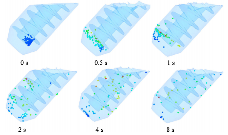 Fig. 5. Distribution simulation of the particles in a FCS device at different stirring time.