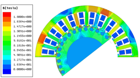 Fig. 6 The flux line and the magnetic flux density distribution