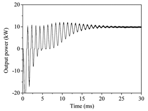 Fig. 7 The output power analysis result of induction motor by 2D finite element method