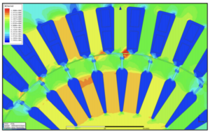 Fig. 8. Magnetic flux density distribution in the 1E4 motor