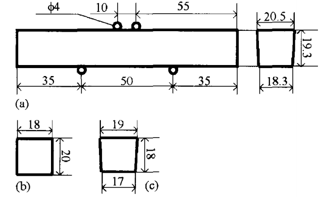 Fig.2 Schematic drawing of bending test. (a) set up of bending test. (b) assumption of Eq.1. (c) size of typical test pieces.