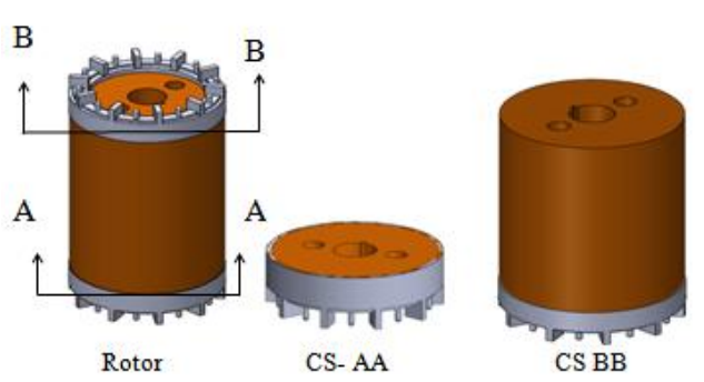 Figure 1: Die casting rotor component and cs at AA and BB for numerical analysis