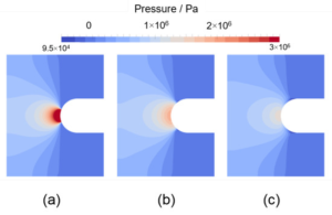 Figure 6. The pressure field at the times of impact and immediately afterwards