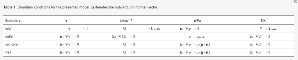 Table 1. Boundary conditions for the presented model. n denotes the outward unit normal vector.