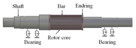 Fig. 2 Rotor model (bearing stiffness, left: 1e8N/m, right: 8e7N/m)
